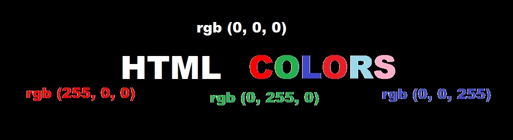 HTML rgb color code