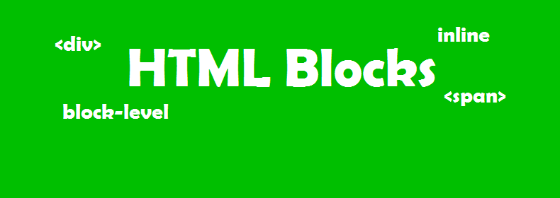 Learn html tags, code, tutorial, editor