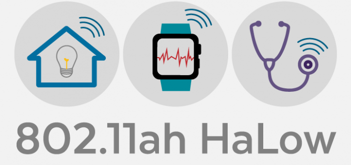 Wi-Fi Halow The Next Generation Wi-Fi for Internet Of Things_Featured