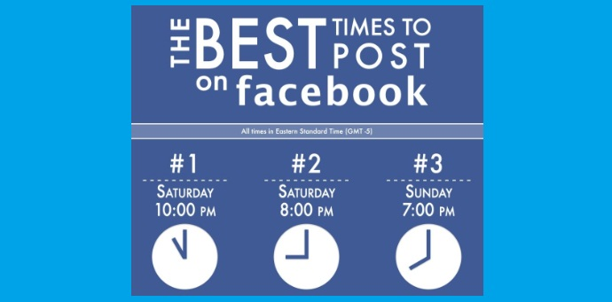 How To Increase Facebook Post Likes, Followers & Engagement_Timeline
