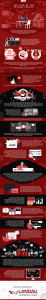 The Case Of The Missing Website Infographics Technology Diving