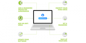 Why Mobile App Security Is Important From Hackers_Tips
