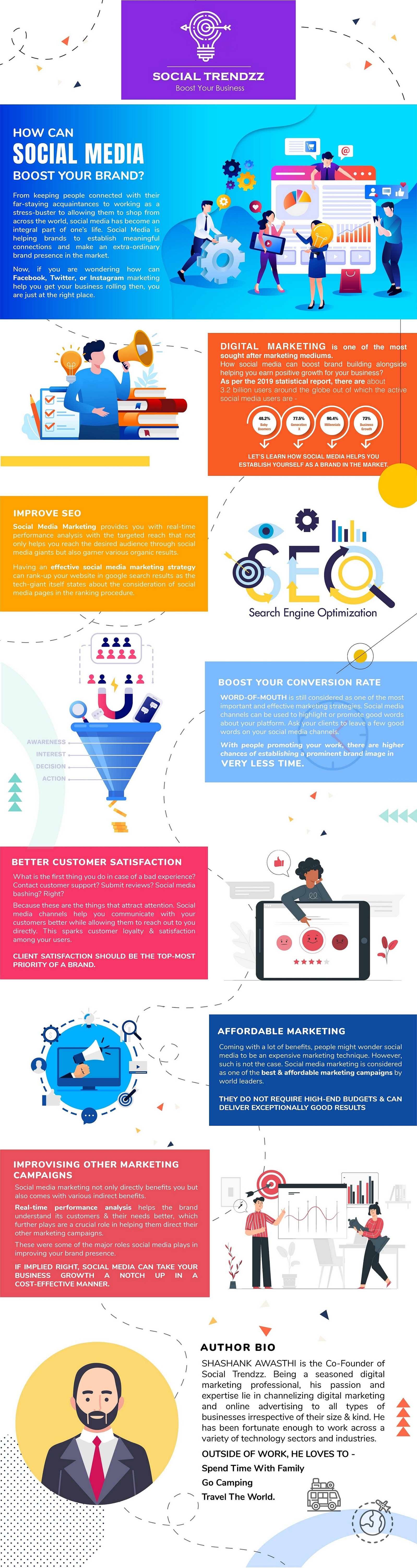 How Social Media Marketing Benefits Your Brand_Infographics_1