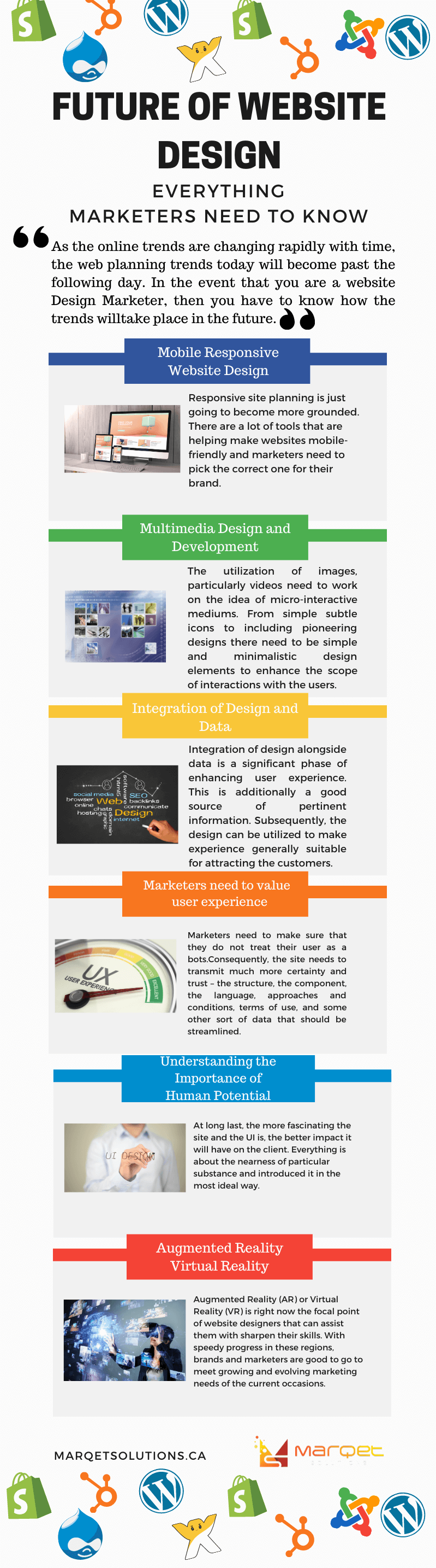 FUTURE OF WEBSITE DESIGN - technologydiving