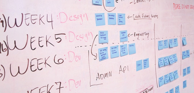 How To Implement ERP In Each Phase Of The Project_1
